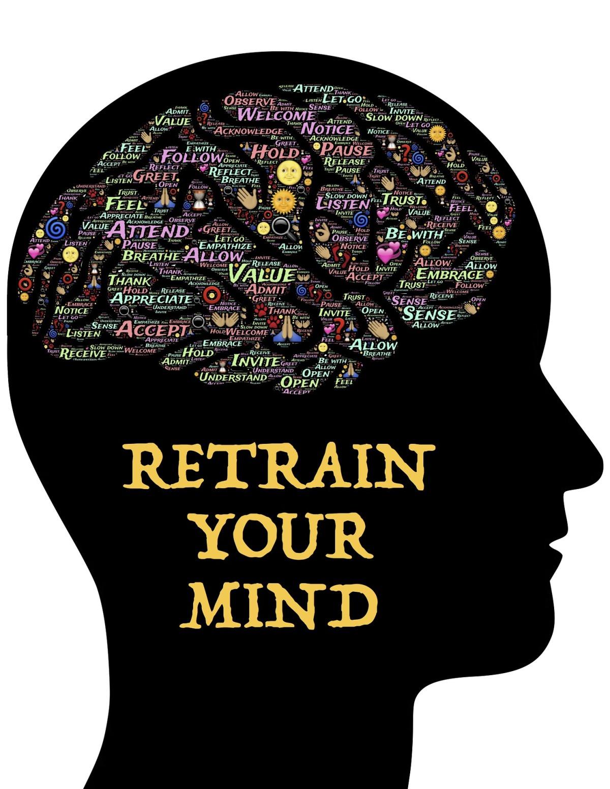 Reset your Mindset